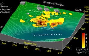 Σεισμός στο Νεπάλ προκαλεί για πρώτη φορά μη-ηφαιστειακές εκπομπές CO2…