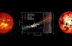Προσδιορίζοντας το αστρικό περιβάλλον ακτινοβολίας