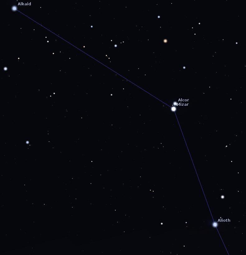 Σχήμα 3. Κοιτάζοντας προσεκτικά, πολλοί θα διακρίνουν ένα μικρότερο αστέρι. Τον Αλκόρ.