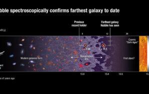 Η ιστορία του πρωτογαλαξία GN-z11.1