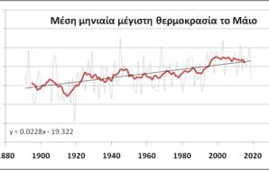 Οι θερμοκρασίες τον Μάιο στην Αθήνα από τον 19ο αιώνα…